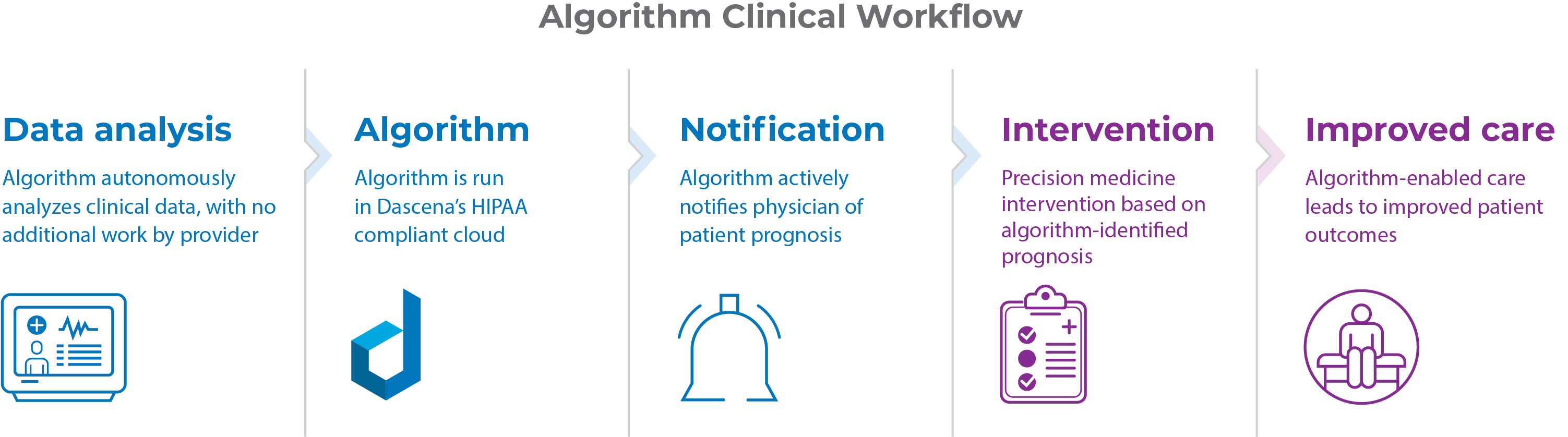 Clinical_workflow